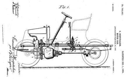 motor car - hybrid vehicles