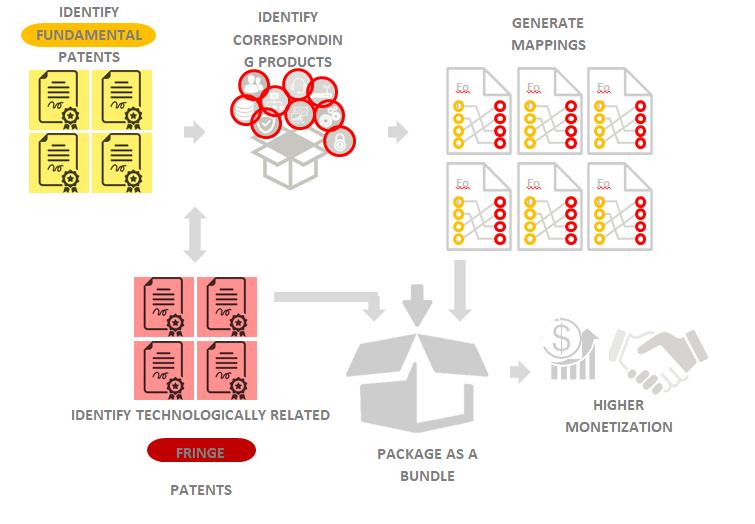 F3 Analysis_Fringe Patent