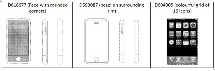 Apple vs. Samsung Design _FTO Searches