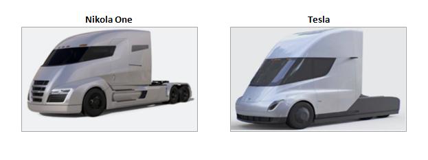 Nicola One & Tesla_FTO Searches