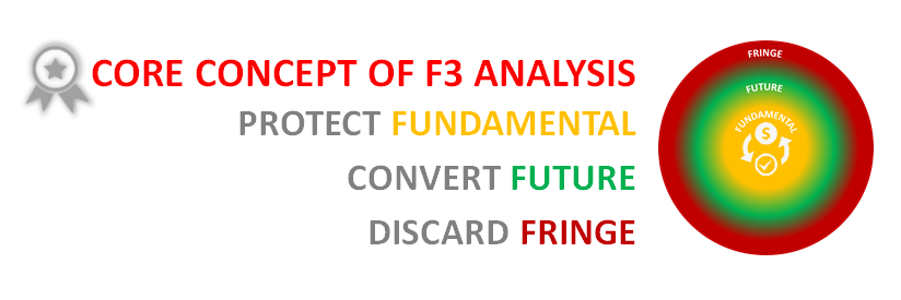 Fundamental_F3 Analysis