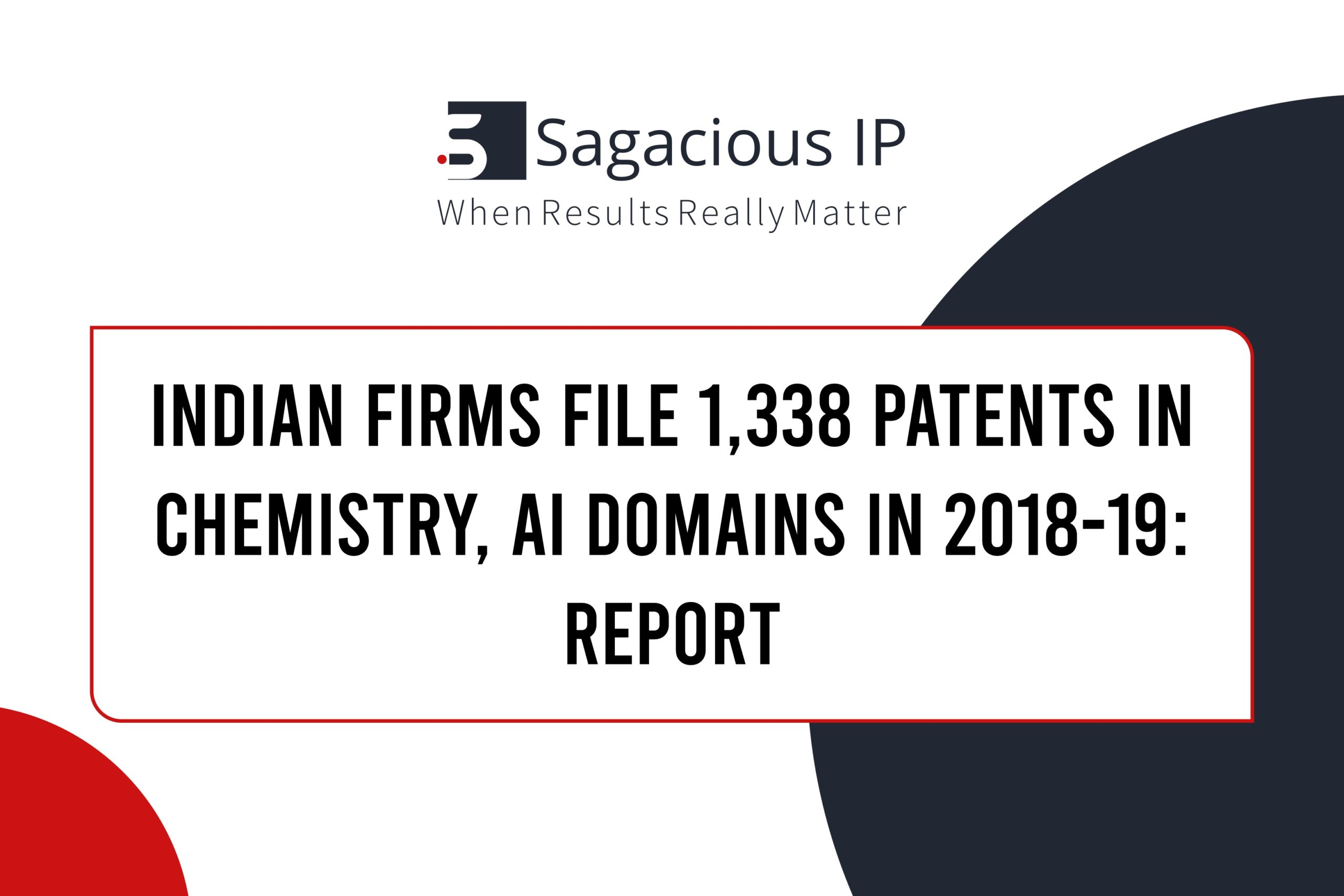 Indian firms file 1,338 patents in