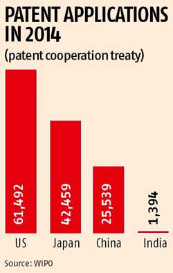 Patent Applications 2014_Innovation
